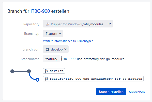 Create feature branch in Jira